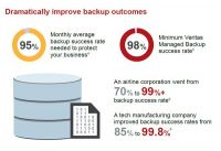 Veritas MANAGED BACKUP SERVICES OVERVIEW
